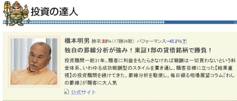 橋本氏 ヤフーファイナンスの画像
