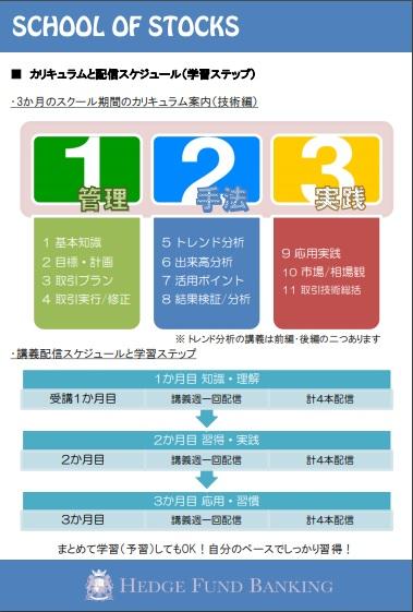 サイトのカリキュラム説明画像