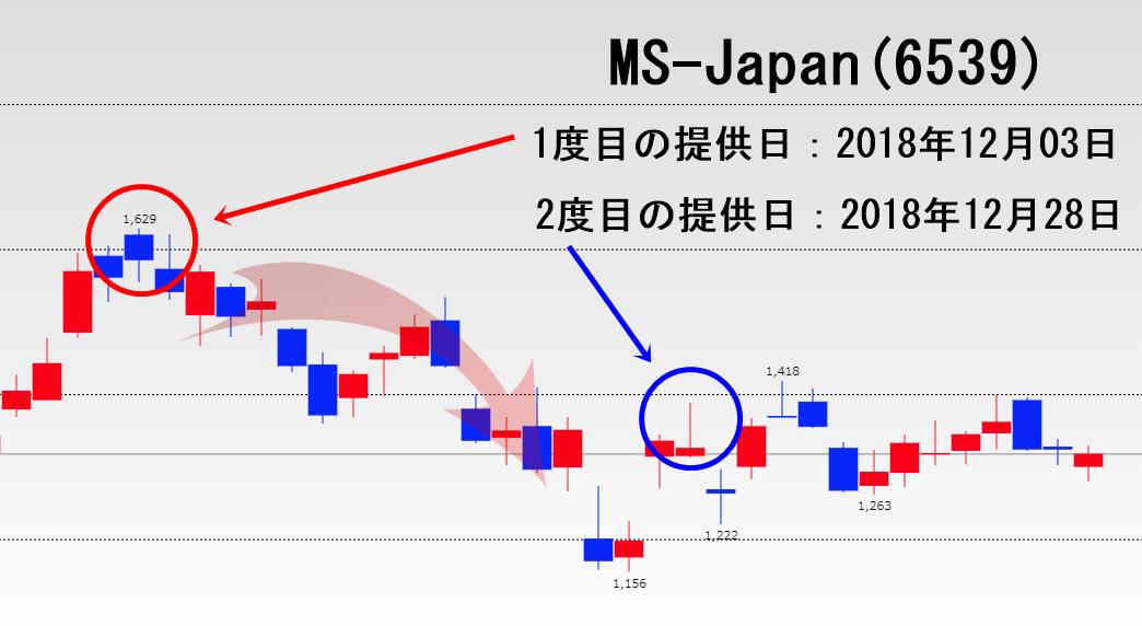 MS-Japanの銘柄詳細