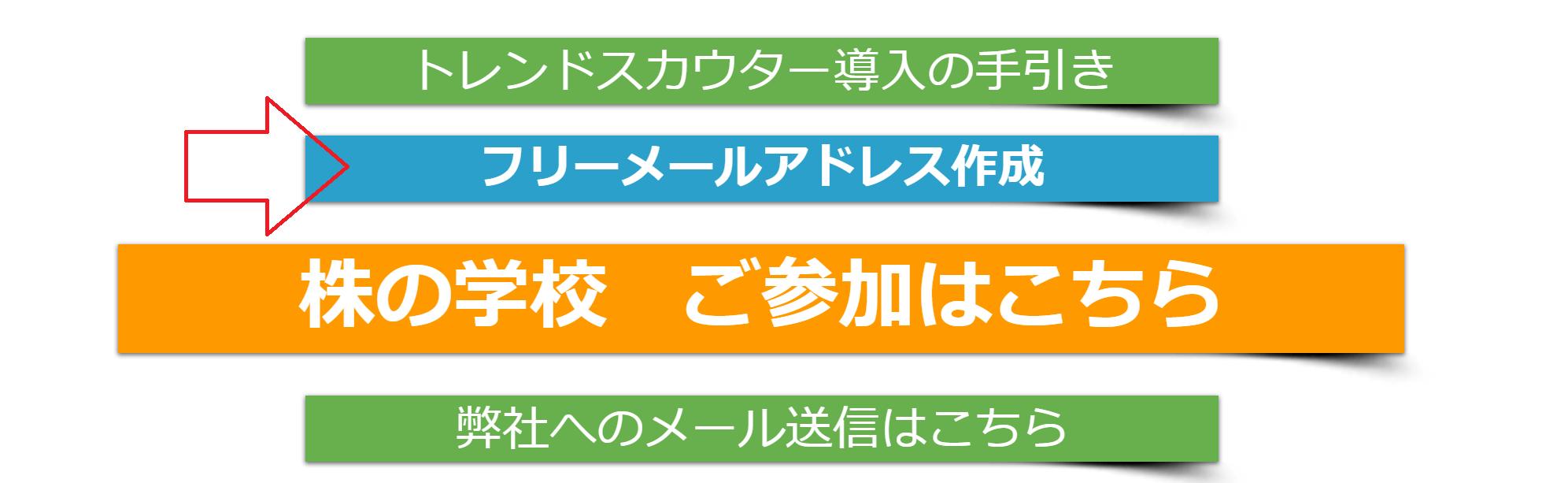 日本投資機構株式会社の銘柄詳細