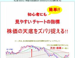 初心者にも簡単!!見やすいチャートの指標。株価の天底をズバリ捉える!!