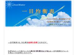 一目均衡表 Cloud Master