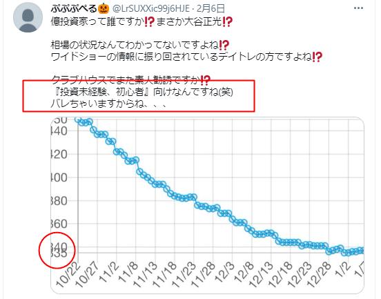 大谷正光 オンラインサロン 受講者数