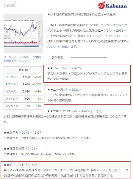株探が配信した3月16日朝の注目ニュース