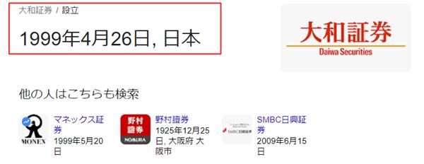 日本の五大証券の創業年