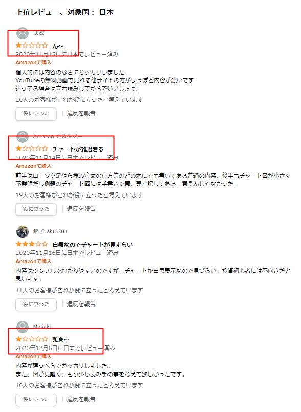 三澤たかのりの株投資本の評判